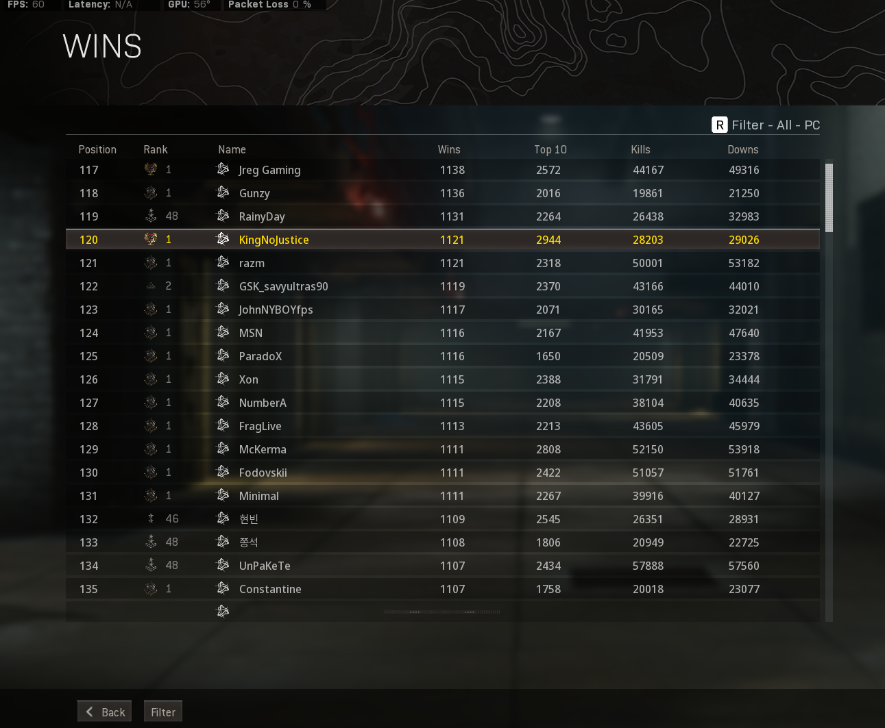I will get you warzone wins and coach you I have 1100 wins