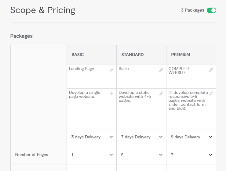 pricing-of-fiverr-gig